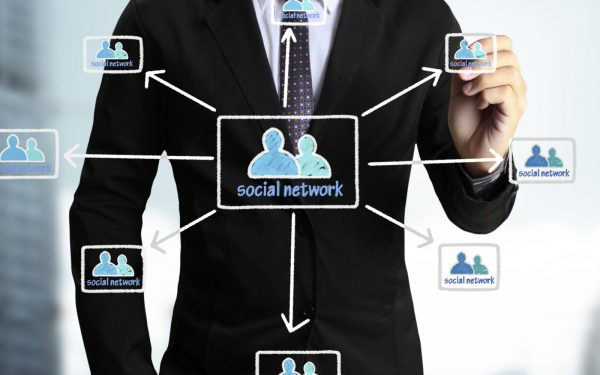 Essential Synergies on Online Marketing Campaigns